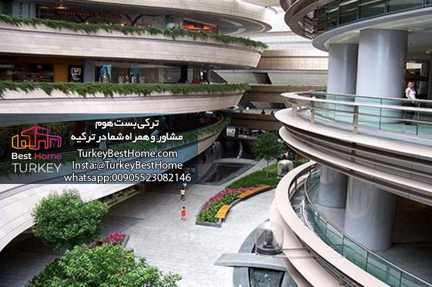 محله لونت در استانبول محله ی لونت استانبول نقشه محله لونت استانبول